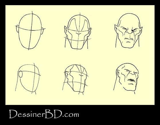 commet dessiner le visage des ogres