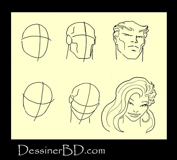 comment dessiner les visages