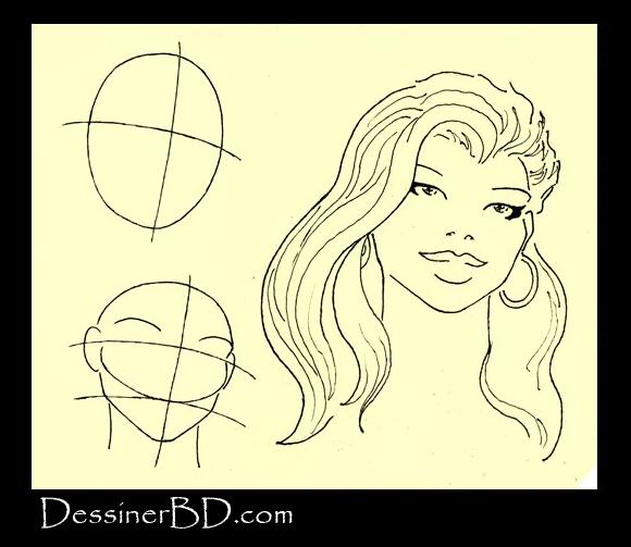 Comment dessiner un visage de fille