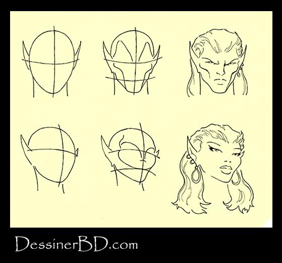 Tutoriel de dessin sur le visage des elfes hommes et femmes