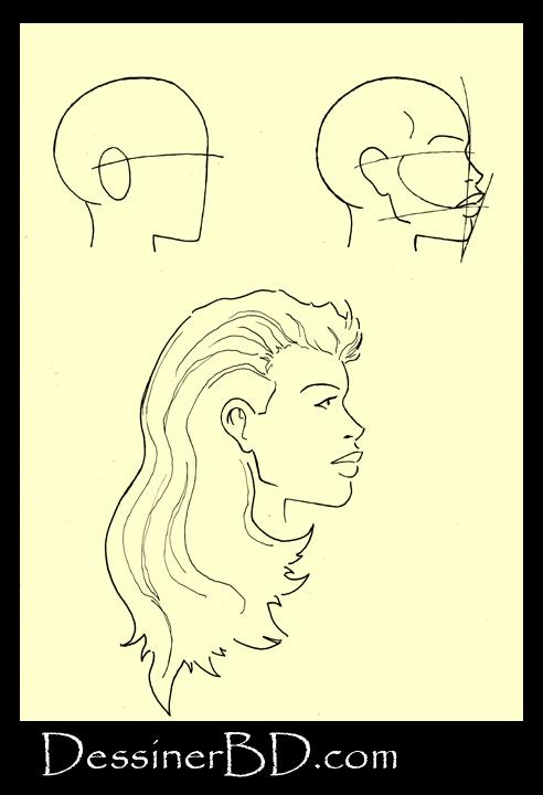 Dessiner un visage de femme de profile