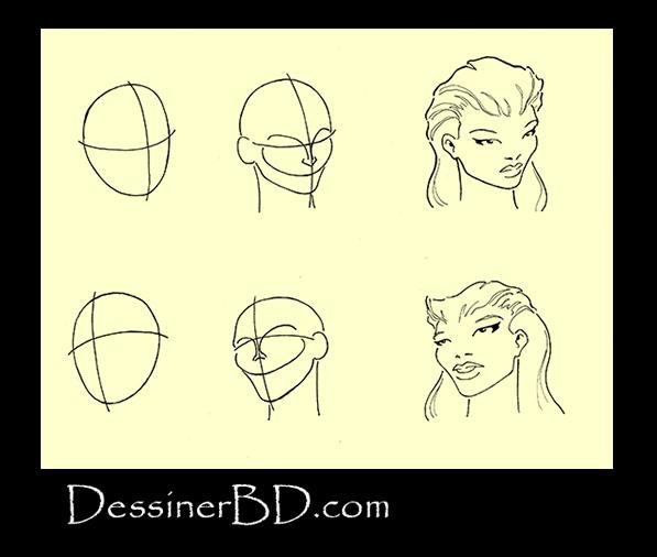 Comment dessiner un visage de femme