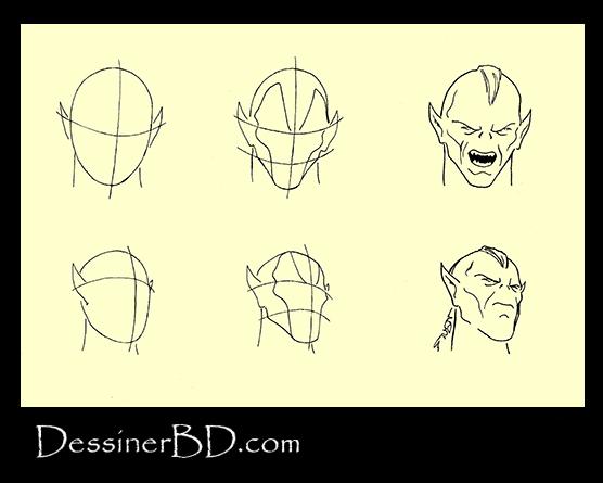 apprendre à dessiner le visage gobelin