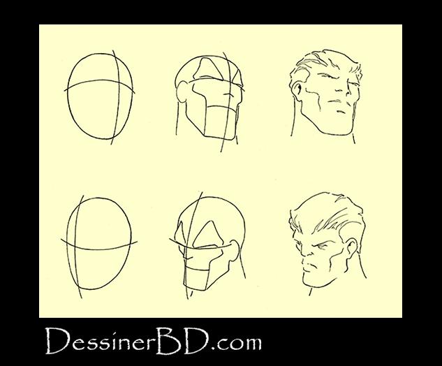 Comment dessiner un visage d'homme