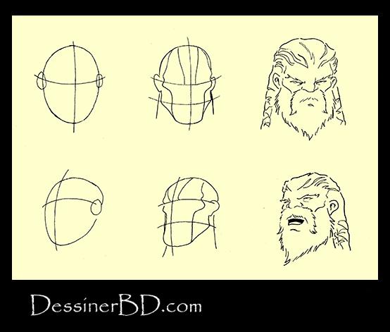 apprendre à dessiner un visage nain