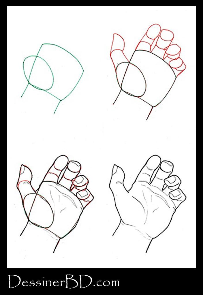 Comment dessiner une main crispée