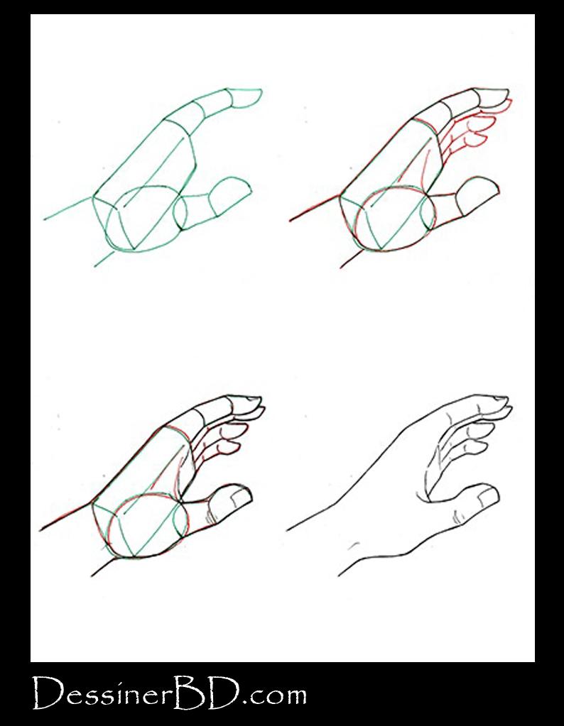 Comment dessiner une main de côté