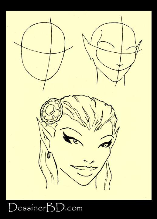 apprendre à dessiner un visage de fée
