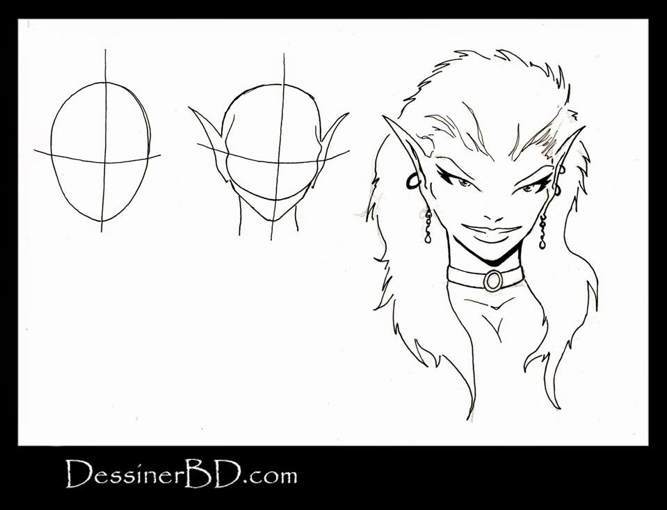 apprendre à dessiner un visage pixie